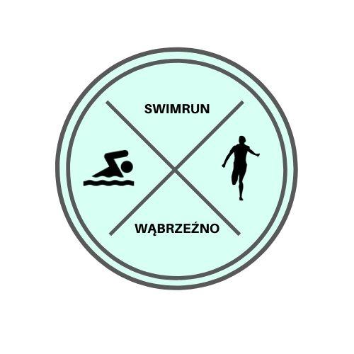 Logo Zawodów SwimRun Wąbrzeźno 2020